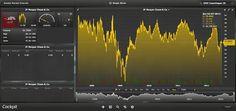Check the JPMorgan performance on Cockpit:  http://www.euroinvestor.com/cockpit/