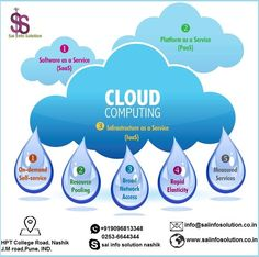 Benefits of Cloud Computing #cloudcomputing #Domain #Engineering #ITprojects