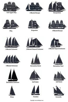 Types and Riga of Tall Ships