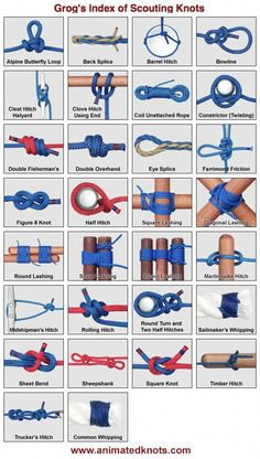 Animated scouting knots by Grog- Perfect for tents, hammocks and other uses! Animated scouting knots by Grog- Perfect for tents, hammocks and other uses! Survival Knots, Survival Tips, Survival Skills, Survival Bracelets, Rope Knots, Macrame Knots, Camping Survival, Outdoor Survival, Camping Diy