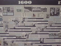 Detail of a history of math timeline, designed by the Eames Office for IBM's Mathmatica exhibit.