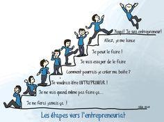 citation entrepreneuriat - Recherche Google