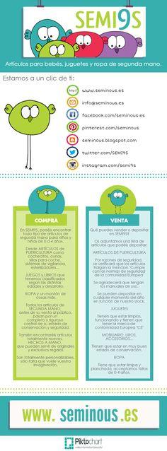 www.seminous.es