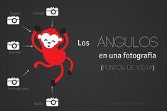 Mis básicos de fotografía: los ángulos o puntos de vista - Laube Leal
