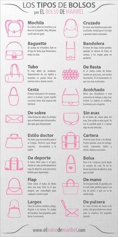 Tipos de bolsos en El Bolso de Maribel - The ultimate fashion bag vocabulary :) #inspiration #handbags #bags #fashion #spanish