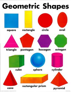 Worksheets Different Shapes And Names shape shapes and their names on pinterest geometric jpg pixels