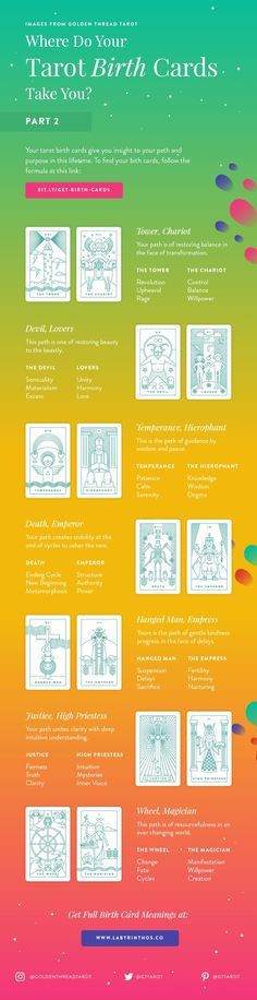 Learn to calculate your tarot birth cards in the link here! Tarot Birth Card Meanings - Part 2. Infographics about witchcraft, wicca, mysticism, magick, rituals, paganism, zodiac, astrology, and the occult.