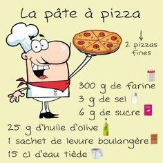 panneau recette pizza