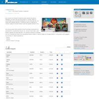 ProviderLijst Overzicht - met alle Internet Providers met netwerk type, snelheid en andere informatie