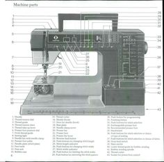 Singer  Sewing Machine Instruction Manual  Singers Chart And