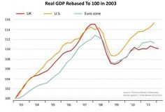 Two options: stimulus and recovery, or austerity and stagnation.