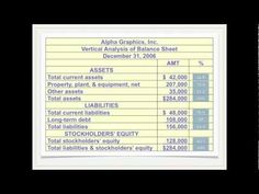 Financial Statement Analysis: Vertical Analysis - Financial Accounting v...