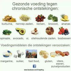 Voedingsmiddelen tegen ontsteking en die ontsteking veroorzaken