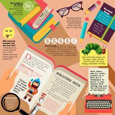 'n Fees van boeke — Hoezit! - die pretwerf met breinkrag / the coolest tween webzine Afrikaans, Van, Education, Words, Teacher, Professor, Teaching, Vans