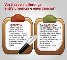 Urgência x emergência