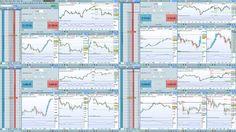 https://www.andlil.com/forum/day-trading-et-scalping-du-vendredi-08-septembre-2017-t17848-190.html#p695201 Mon écran de #trading expliqué : 2 zones scalps, 2 zones day trading #trader #cac40 #dax30 #nq #ym #prorealtime