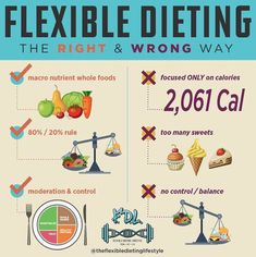 Healthy Teeth, Healthy Foods To Eat, Foods That Contain Calcium, Flexible Dieting Lifestyle, Macro Friendly Recipes, Macro Recipes, Macro Meals, Protein, Macros Diet