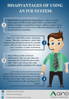 DIsadvantages of Using IVR systems- Aino-Visual IVRs
