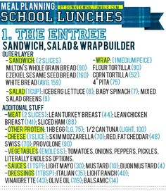 My personal general guideline to the school lunch dilemma. You are not limited to these choices, but I find these easier to prepare! There are two parts to this.