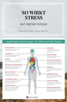 Auswirkungen Von Stress, Chronischer Stress, Burn Out, Map, Fitness, Blog, Tension Headache, Highly Sensitive Person, Improve Self Confidence