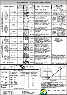 mazda  fuse diagram fuse panel diagram