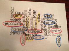 Create a word cloud