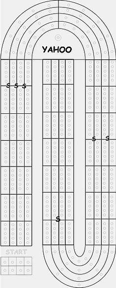 Pin On Cribbage Board Patterns