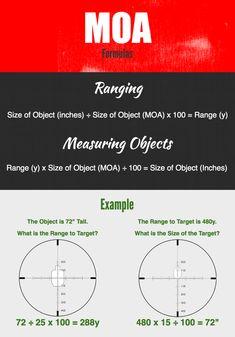 a4cab0897c27 Infographic showing MOA formulas Weapon Storage