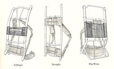 """External frame types from """"The L.L. Bean Guide to the Outdoors"""""""