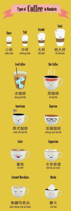 Café #coffeetypes