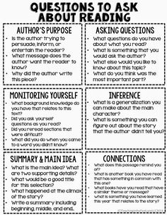 Questions to ask about reading.