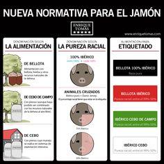 Nueva normativa para el jamón