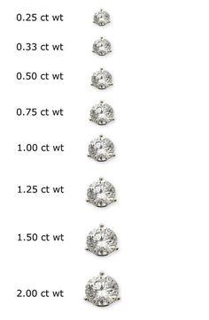Diamond earring sizes chart 2014