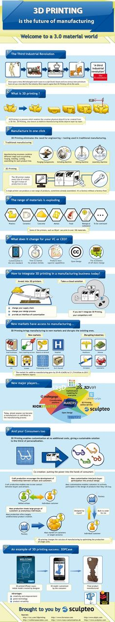3D printing is the future of manufacturing | VentureBeat Tout comprendre sur imprimantes 3D et leurs applications. Infographie de Sculpteo, start-up française #3dprintinginfographic