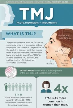 A handy infographic showing what dental professionals need to know about the #TMJ. (Via DentistryIQ) #dentistry #DCP http://www.dentistryiq.com/articles/2014/12/what-dental-professionals-need-to-know-about-tmj-an-infographic.html #dentist #teeth #TMJ