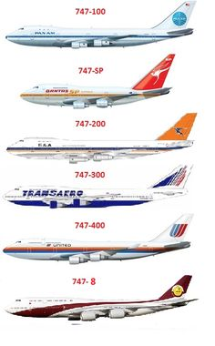 """Updated family tree of the Boeing from the """"test"""" plane of 747 - to the latest, the 747 - 800 in various liveries Boeing Aircraft, Passenger Aircraft, Jets, Jumbo Jet, Civil Aviation, Commercial Aircraft, Private Jet, Military Aircraft, Airplanes"""