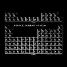 periodic table of michigan we got on here periodic table