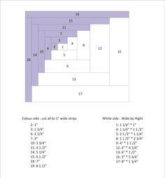 Log Cabin Quilt Pattern, Quilt Block Patterns, Pattern Blocks, Quilt Blocks, Diy Log Cabin, Log Cabin Quilts, Log Cabins, Circle Quilts, Square Quilt