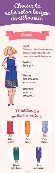 How to choose the perfect dress according to your type of silhouette Comment choisir la robe parfaite selon ton type de silhouette How to choose the perfect dress according to your type of silhouette Fashion Infographic, Apple Body Shapes, Look Fashion, Womens Fashion, Techniques Couture, Couture Sewing, Dress Silhouette, Mode Style, Mode Chic