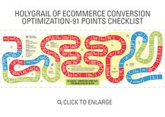 Holy Grail of eCommerce Conversion Optimization - 91 Point Checklist and Infographic - Moz