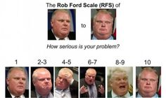 Funny pictures about The Rob Ford Scale. Oh, and cool pics about The Rob Ford Scale. Also, The Rob Ford Scale photos. Epic Fail Pictures, Best Funny Pictures, Funny Images, Funny Car Memes, Funny Fails, We Are Bears, Rob Ford, Reddit Funny, Embarrassing Moments