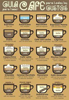難解なシアトル系コーヒーの名前を分かりやすく解説しているインフォグラッフィクス - DNA