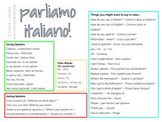 Italian Table Mat - Speaking Phrases for Participation - FREE Italian Greetings, Common Phrases, Italian Table, Italian Words, Free Teaching Resources, Italian Language, Learning Italian, Student Learning, Vocabulary