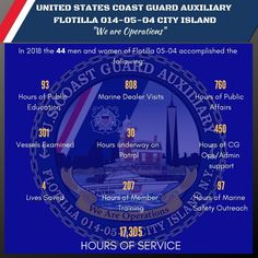 Image may contain: text Coast Guard Auxiliary, Hours Of Service, Men And Women, Public, United States, Island, Education, City, Image