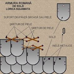 How to attach to the backing. Samurai Armor, Arm Armor, Body Armor, Sewing Leather, Leather Craft, Lamellar Armor, Armadura Cosplay, Roman Armor, Ancient Armor