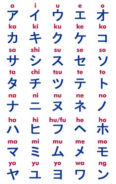 Výsledek obrázku pro japanese alphabet with english letters a-z Your Name In Japanese, Study Japanese, Japanese Names, Japanese Culture, Japanese Symbol, Japanese Kanji, Alphabet Code, Sign Language Alphabet, Alphabet Writing