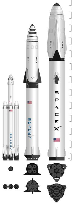 Space launch is the earliest part of a flight that reaches space.In spaceflight, a launch vehicle is a rocket used to carry a space shuttle into space. Spacex Starship, Spacex Rocket, Space Exploration Technologies, Nasa Space Program, Space Launch, Spaceship Design, Space Race, Space And Astronomy, Astrophysics