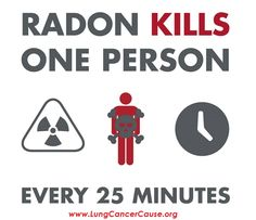 One simple test could save your life. Test your home for harmful radon levels by visiting our website and filling out the form for a free Radon Test Kit! www.LungCancerCause.org