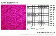 Flying Geese stitch pattern - Textured knitting patttern