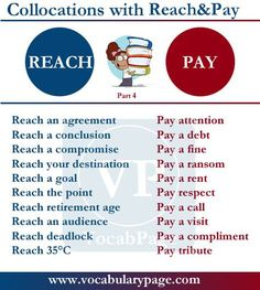 Collocations with Reach & Pay